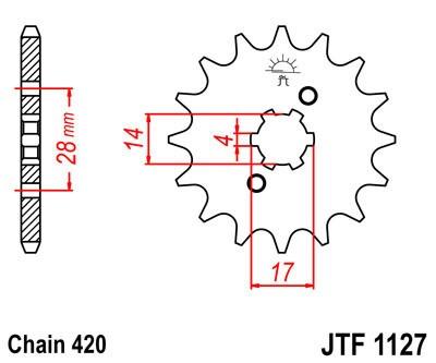 Priekinė žvaigždė JT (JTF 1127-15)
