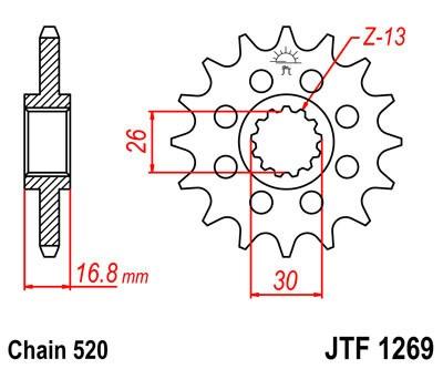 Priekinė žvaigždė JT (JTF 1269-16)