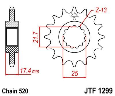 Priekinė žvaigždė JT (JTF 1299-14)