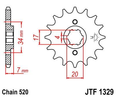 Priekinė žvaigždė JT (JTF 1329-12)