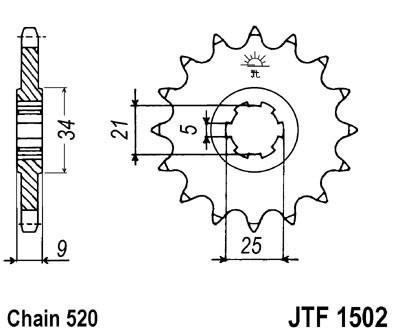Priekinė žvaigždė JT (JTF 1502-13)