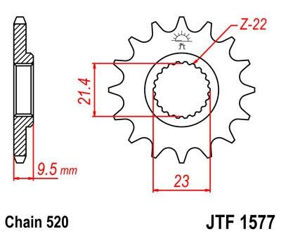 Priekinė žvaigždė JT (JTF 1577-15)