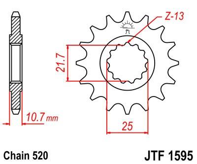 Priekinė žvaigždė JT (JTF 1595-16)