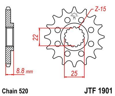 Priekinė žvaigždė JT (JTF 1901-12)