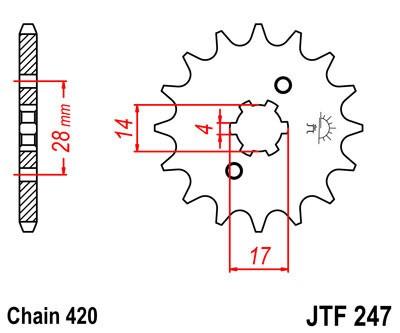 Priekinė žvaigždė JT (JTF 247-13)