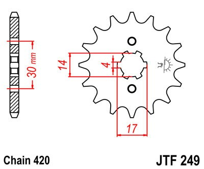 Priekinė žvaigždė JT (JTF 249-14)