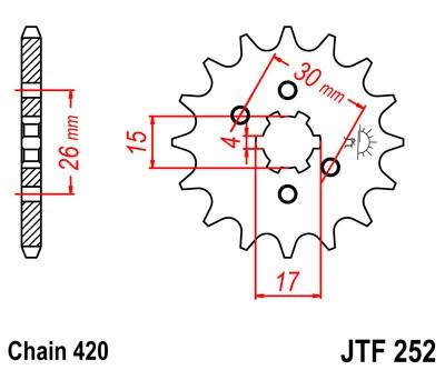 Priekinė žvaigždė JT (JTF 252-13)