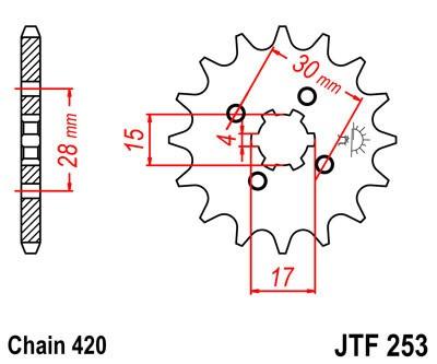 Priekinė žvaigždė JT (JTF 253-17)
