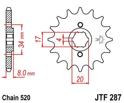 Priekinė žvaigždė JT (JTF 287-14)