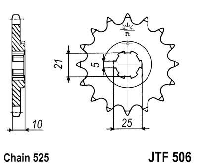 Priekinė žvaigždė JT (JTF 506-15)