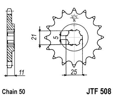 Priekinė žvaigždė JT (JTF 508-16)
