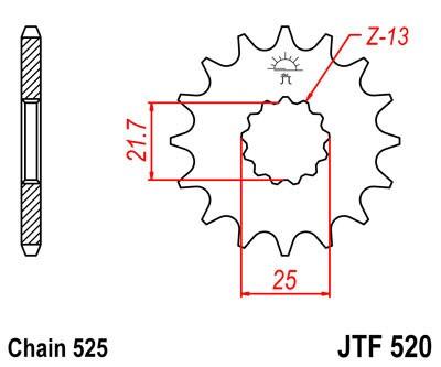 Priekinė žvaigždė JT (JTF 520-15)
