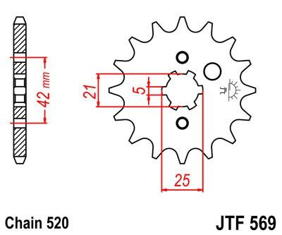 Priekinė žvaigždė JT (JTF 569-11)