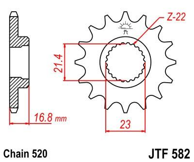 Priekinė žvaigždė JT (JTF 582-16)