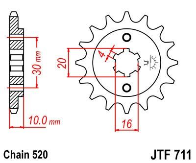Priekinė žvaigždė JT (JTF 711-12)