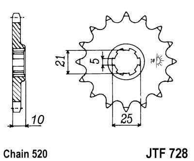 Priekinė žvaigždė JT (JTF 728-16)